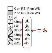 記号の図解w