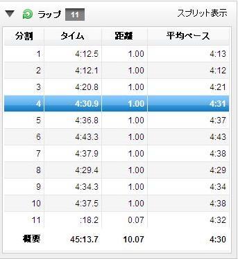 高島平ラップ