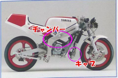 yamaha tz250 (1)