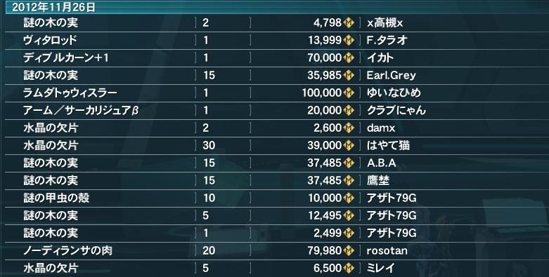 2012/11/26売上