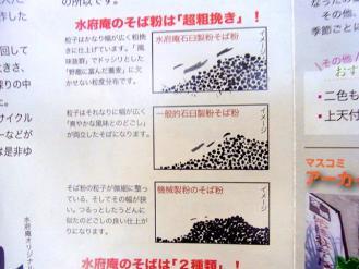 12-9-17 品蕎麦粉は