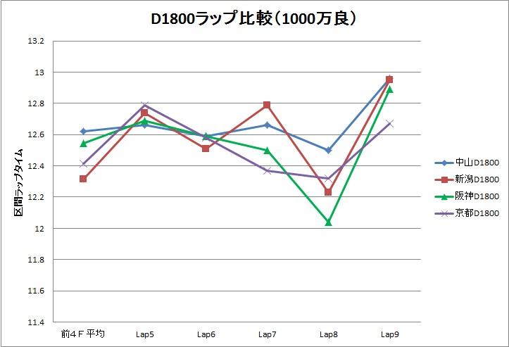 阪神D1800_01