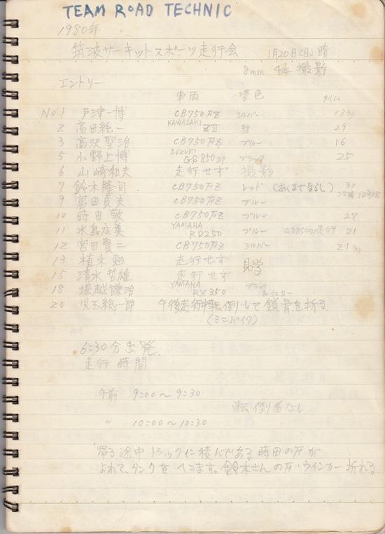 1980年筑波サーキットスポーツ走行会①