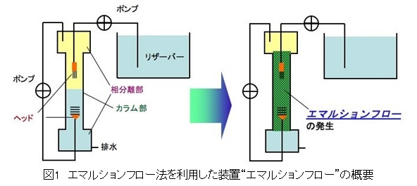 JAEA_emulsionflow_machine_image.jpg