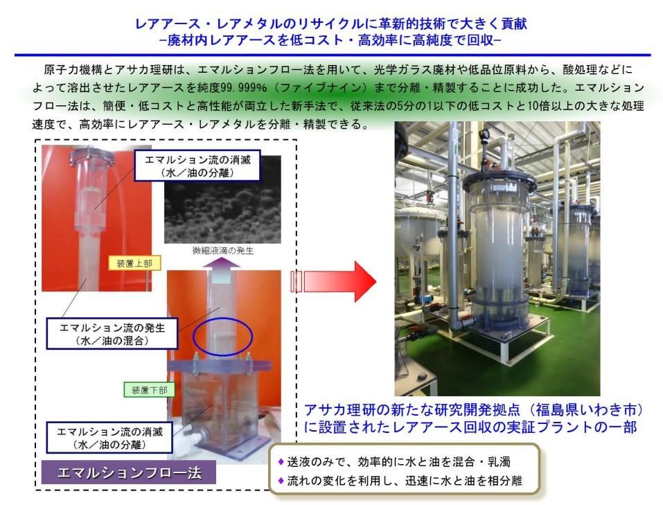 JAEA_emulsionflow_presentation_image.jpg