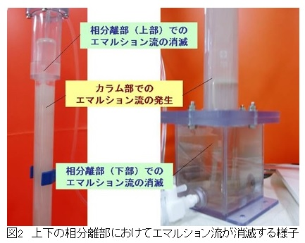 JAEA_emulsionflow_process_image.jpg