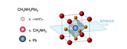 NAIST_solarcell_hybrid_material_image.jpg