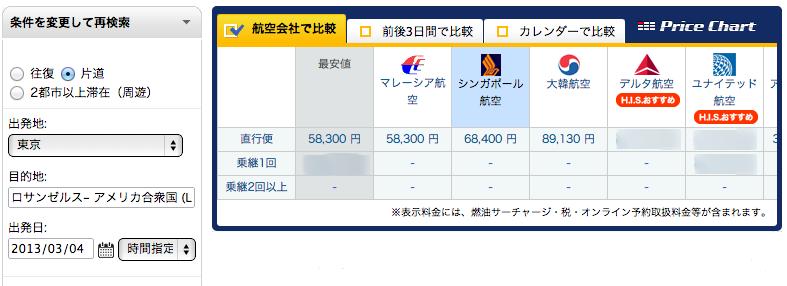 HIS 検索結果一覧 ロサンゼルス 格安航空券予約( 東京 発)