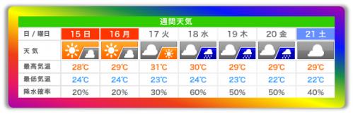 0714週間天気