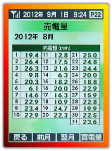 08z日々売電