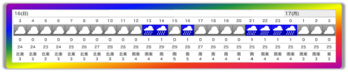 20120916_WeatherNews3.png
