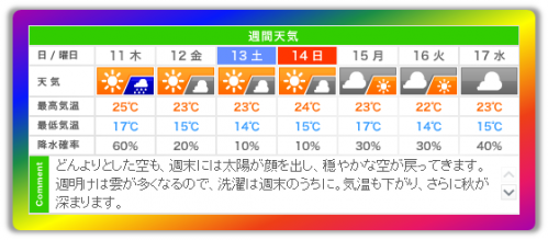 20121011weathernews2.png