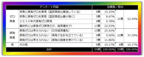 20121022questionnaire01.png