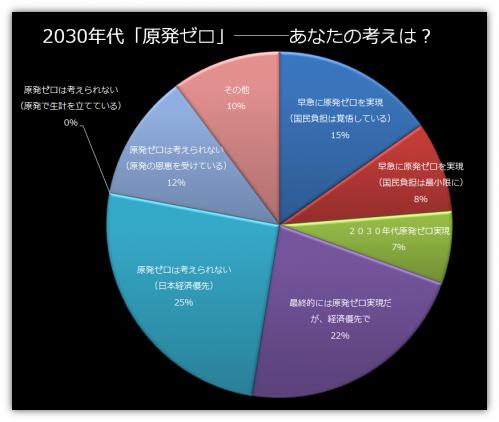 20121022questionnaire02.png