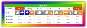 20121027WeatherNews.png