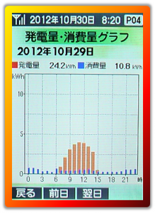 20121029g.png
