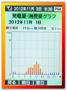 20121101g.png