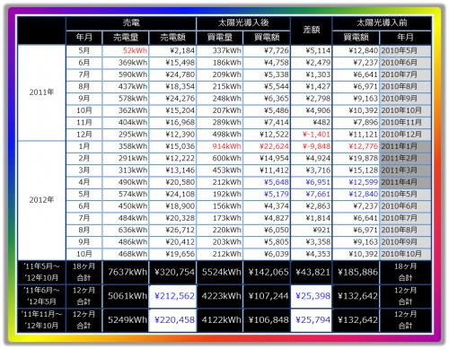 20121112経済効果