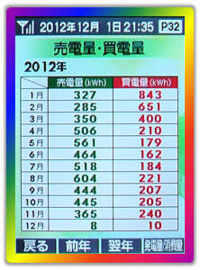 20121201_baiden201211.png