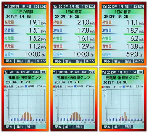 20130101~0103