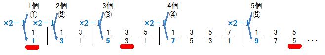 2013大阪桐蔭プレ3番