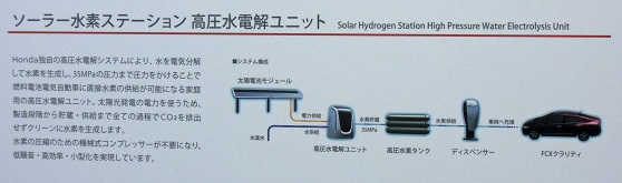 ソーラー水素ステーション高圧水電解ユニット