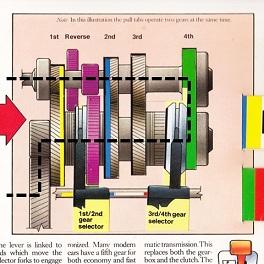 FF4速における駆動力伝達経路