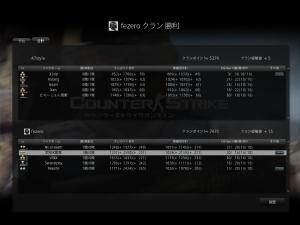 47style