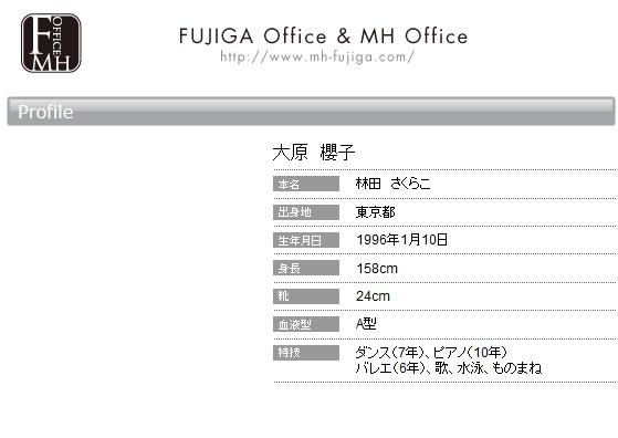 大原櫻子のプロフィールページの画像