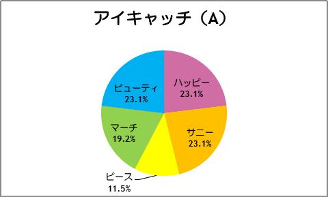 【スマイルプリキュア!】第26話:アイキャッチ(A)