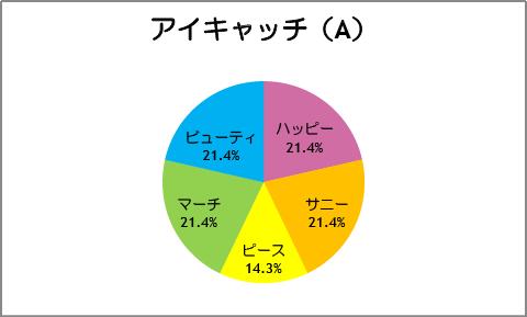 【スマイルプリキュア!】第28話:アイキャッチ(A)