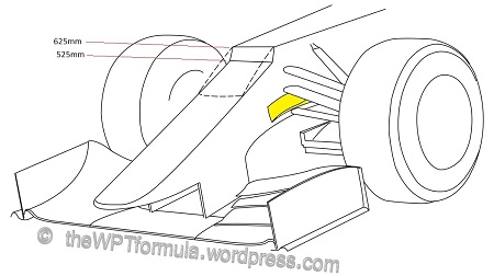2014年の新しいF1マシンのノーズ案