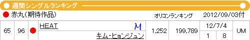 HEAT_20120828_oricon_weekly.jpg