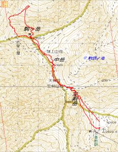 木曽駒ヶ岳北面スキー滑降GPSログ。