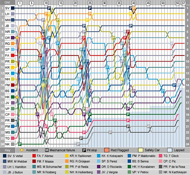 bhn-f1-2012-chart.jpg