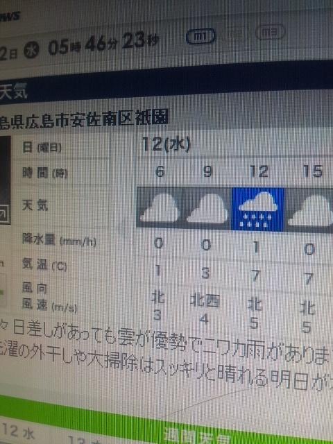 広島 市 安佐 南 区 天気