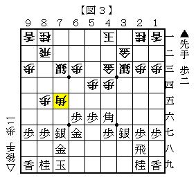 気になっている局面図3
