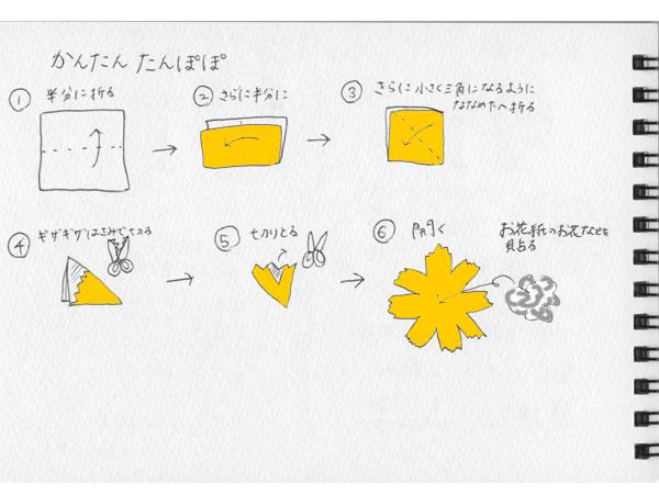 簡単 折り紙:折り紙壁飾り作り方-fuwafuwa488.blog.fc2.com