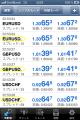 20121213iPhoneMT4のIronFXレート