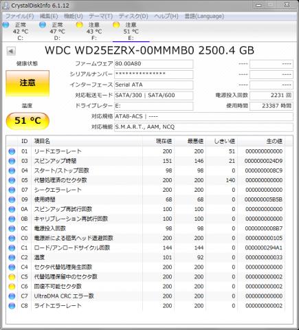 wd_wd25ezrx_fail_01.png