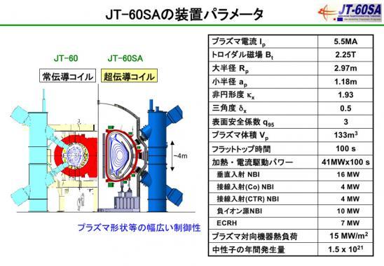 figure_jt60sa_2.jpg