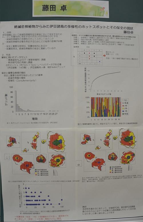 日本自然保護協会 藤田 卓理学博士