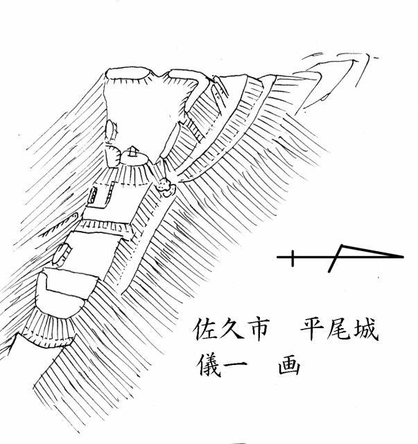 平尾城鳥瞰図