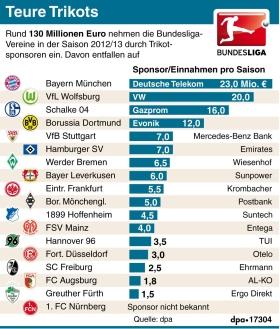 Bundes-Sponsor-12-13.jpg