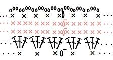 モコモコシュシュ 編み図2