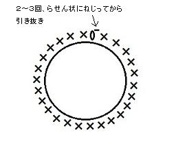 フリフリシュシュ編み図1