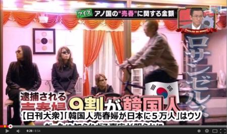 【慰安婦】「韓国人売春婦が日本に5万人」はウソだった! 知られざる真実が明らかに…… - YouTube