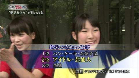 """「""""夢見る少女""""が狙われる」(1)"""
