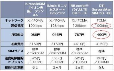 keitai-SIM.jpg