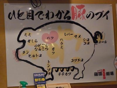 蒲田ホルモン劇場 (72)